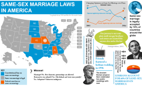 Marriage map by Elle Aiello